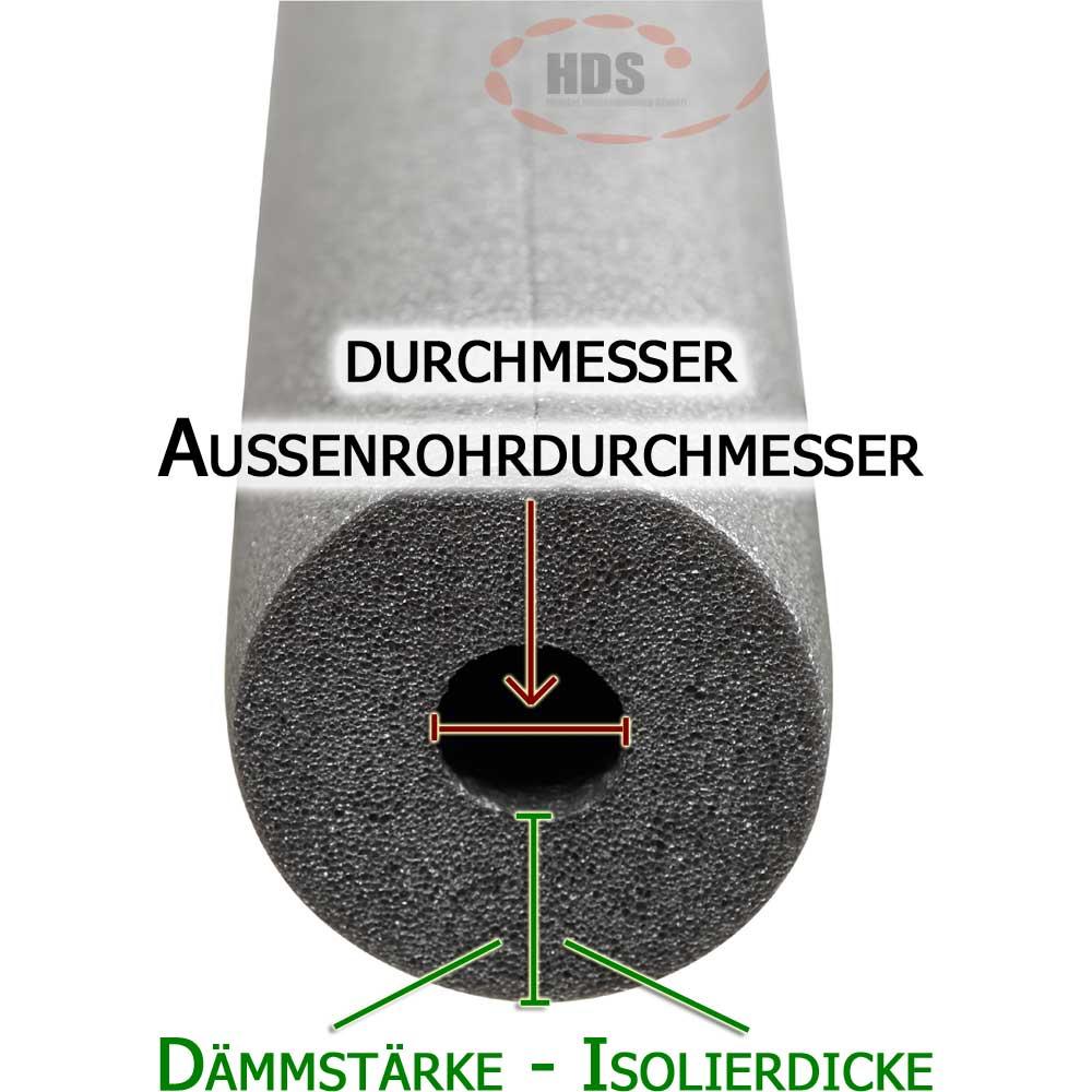 Hervorragend Rohrisolierung und Zubehör - PE-Isolierung grau - Stangen (1m) AJ76